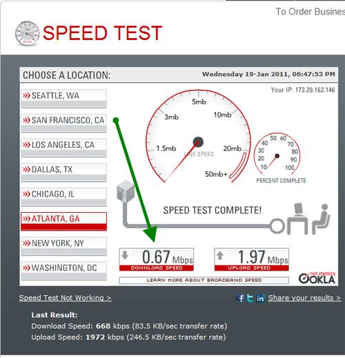 Super Slow Speed Internet